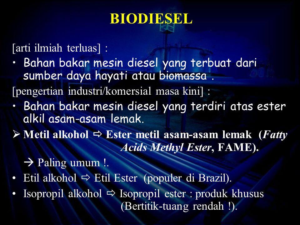 BIODIESEL [arti ilmiah terluas] :